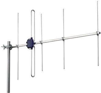 yagi antenne zelfbouw aansluiten meterkast schema. Black Bedroom Furniture Sets. Home Design Ideas